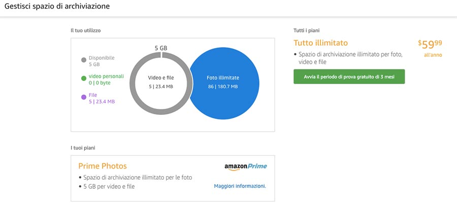 Gestione spazio Amazon Drive